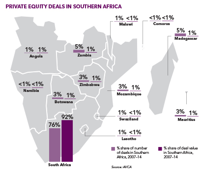 southern africa deal map 411