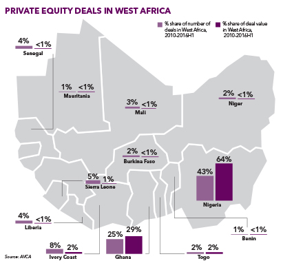 west africa exits 2017