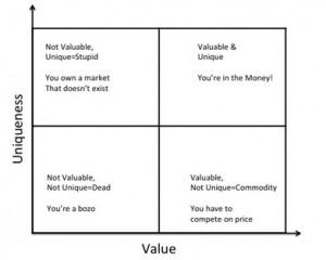 Suennen Chart 1