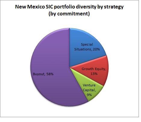 new mexico chart 2