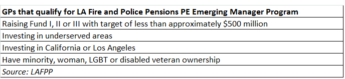 Criteria for emerging manager program at Los Angeles Fire and Police Pensions