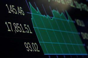 Dow Jones screen display