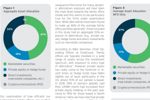 Family Wealth Report, single family offices, multi-family offices, private equity, alternatives, UBS, Campden Wealth, Global Family Office Report 2018