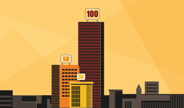 PERE 100 - The biggest private real estate fundraisers