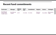 Certior Capital private equity commitments