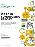 INFRA Q3 Fundraising report 2018