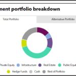 TRS Full Investment Portfolio