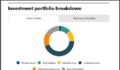 Investment portfolio breakdown of Schol Employees' Retirement System of Ohio