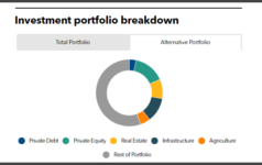 MainePERS full investment portfolio