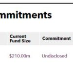 Recent fund commitments of Beacon Venture Capital