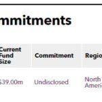 Recent PE fund commitments of Ubicom