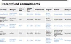 Fubon Life commitment table