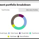 INPRS full investment portfolio