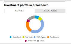 MWRA ERS Full Investment Portfolio
