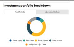 MWRA ERS Full Investment Portfolio