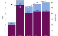 CMS Emerging Europe report - Infogram