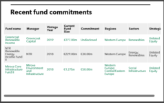 Brunel Pension Partnership recent infra commitments