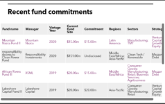 IFC table of fund commitments