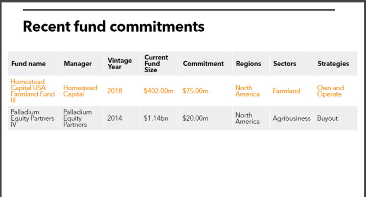 Connecticut Retirement recent agri commitments
