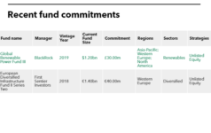 Table of Swansea Pension Fund recent commitment