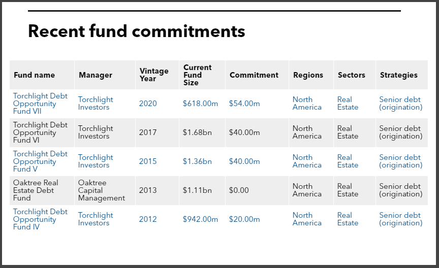 Recent fund commitments of Nebraska Investment Council