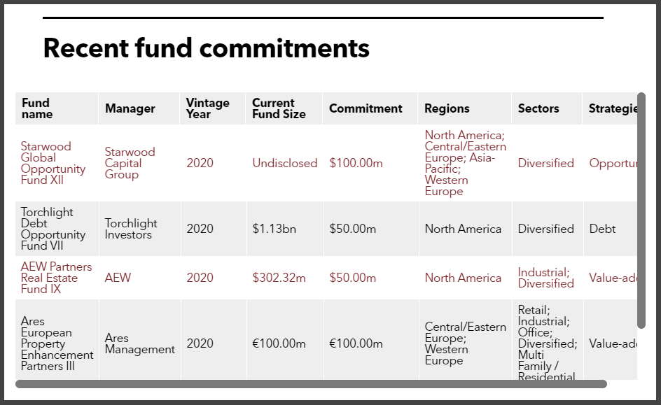 IMRF recent real estate fund commitments