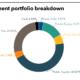 IPERS Full Investment Portfolio