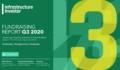 Fundraising Report Q3 2020 | Infrastructure Investor
