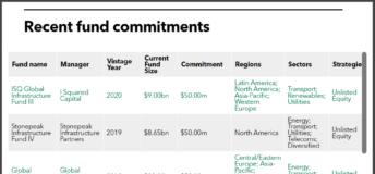 TRSL recent infra commitments