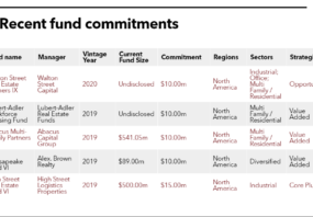 SBCERS list of fund commitments