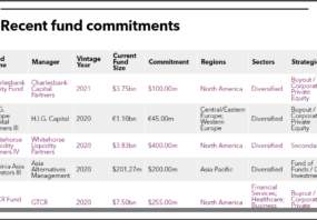 VRS recent private equity commitments