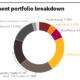KRS Full Investment Portfolio