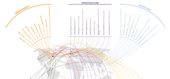 VCJ WOI chart