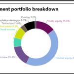 Mass PRIM full portfolio