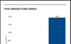 Five Arrow fundraiser