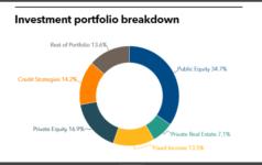 VRS PDI portfolio 21.10.21